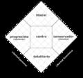 Diagrama de nolan.png