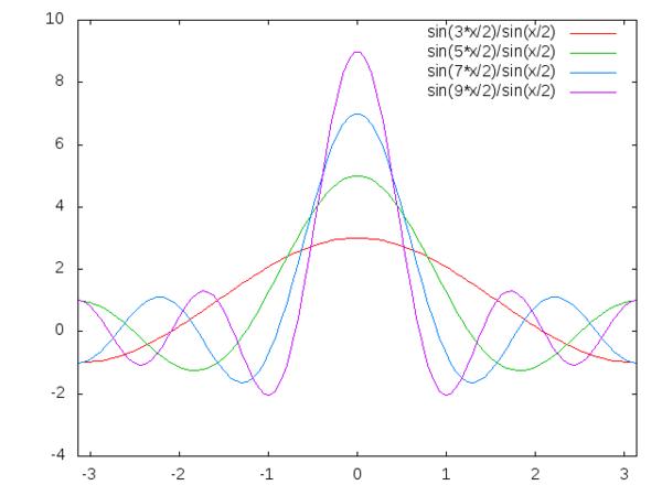 download recent trends in algebraic