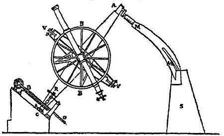 Encyclopdia Britannica Ninth Editiontelescope