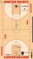 Earth with Moon ScaledTo Basketball-Rockets full-court.png