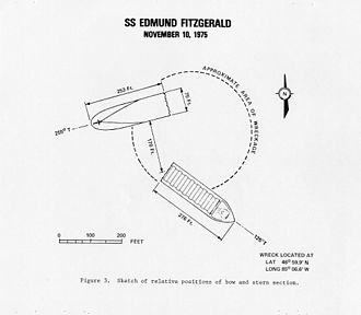 SS Edmund Fitzgerald - A USCG drawing of the relative positions of the wreck parts