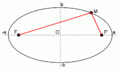 Ellipse jjm.png