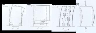 Shear wall - Figure 1 Failure mechanisms of shear walls. (a) flexural failure, (b) horizontal shear, (c) vertical shear, (d) buckling.