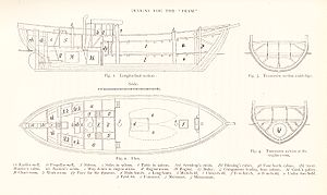 Nansen's Fram expedition - Section and Plan drawings for Fram, as agreed between Nansen and shipbuilder Colin Archer