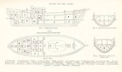 Four architect's drawings of Fram. A side section identifies the various compartments and their uses; a deck plan shows the ship's general layout; front and rear hull sections show the rounded nature of the hull.