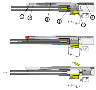 Gas-operated reloading System of operation used to provide energy to operate autoloading firearms
