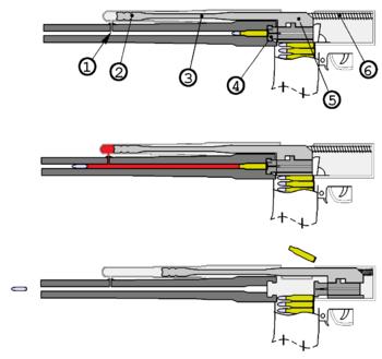 Como funciona un fusil de cerrojo