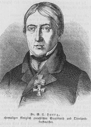 Georg Ludwig Hartig - Georg Ludwig Hartig