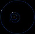 Gliese 581 orbits-redone-again.png