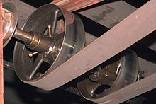Belt Mechanical Wikipedia