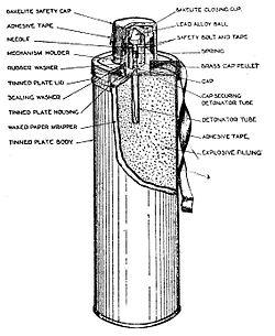 Hand Percussion Grenade (anti-tank No 73 Mark I) diagram.jpg