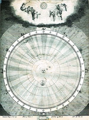 Musica universalis - Harmony of the world, 1806