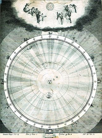 Musica universalis - Harmony of the world, 1806