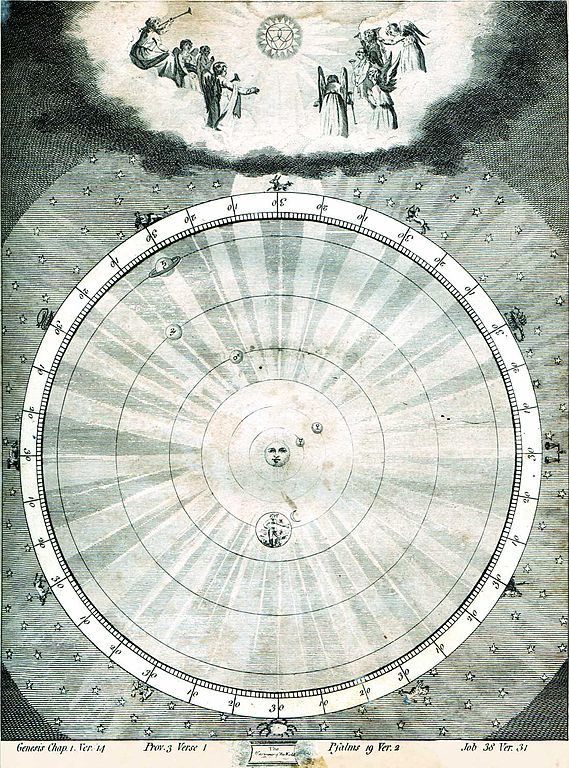 Birth Chart Horoscope: Harmonyoftheworld.jpg - Wikimedia Commons,Chart