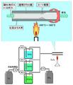 Hikari fiber bozai MCVD hou.png