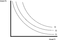 Indifference curve.png