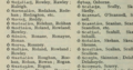 Irish Names and Surnames - Rev Patrick Woulfe - O Rothlain.png