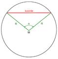 Koorde in cirkel 1.png