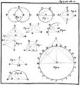 La Geometria del Compasso Fig 01.png