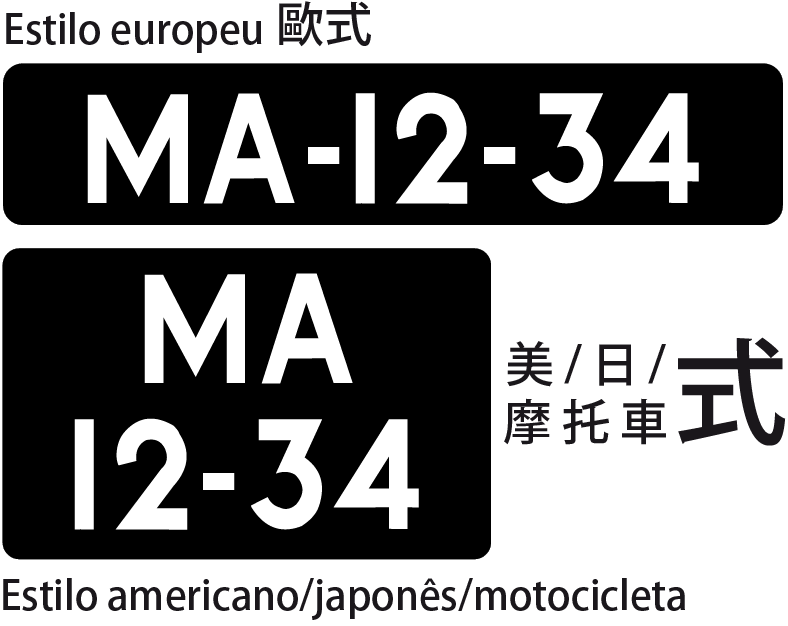Macau licence plates for private vehicles 2009