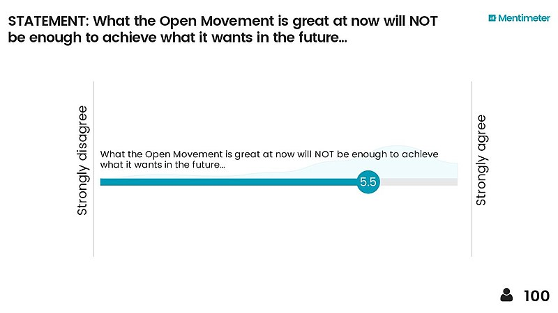 Mentimeter - The Big Open - opening participant poll.jpg