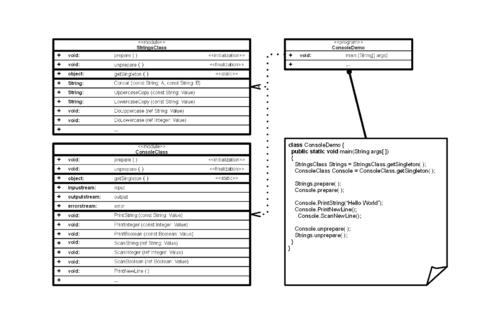Module Pattern Wikipedia