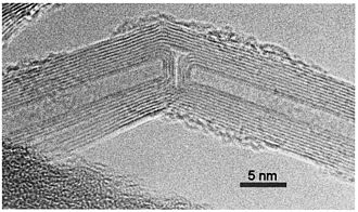 Carbon nanotube - Transmission electron microscope image of carbon nanotube junction