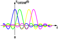 OFDM2.png