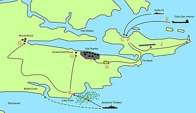 Falklandin Saaret