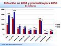 Población 2008- 2050.jpg