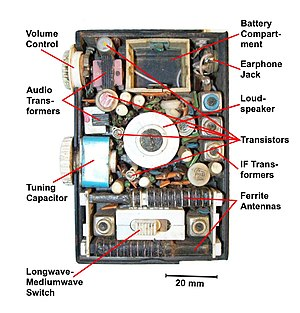 Transistor radio - A five-transistor radio with back open, showing parts.