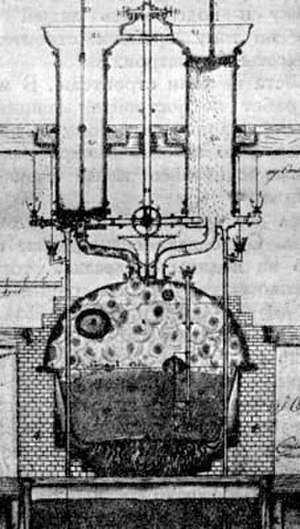 Ivan Polzunov - Polzunov's two-cylinder steam engine.