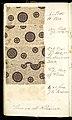Printer's Sample Book, No. 19 Wood Colors Nov. 1882, 1882 (CH 18575281-61).jpg