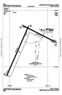 Sidney–Richland Municipal Airport