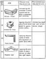 Smd d187 objectives of problems on return and face miters.png