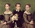 Sofonisba Anguissola 001.jpg