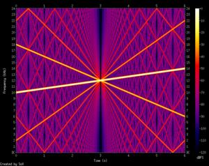 SoX - A SoX spectrogram