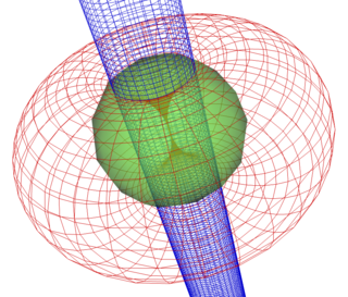 Inversion in a sphere