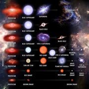 Stellar evolution tracks.png