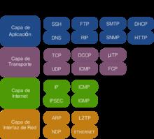 LES PROTOCOLS TCP IP PDF