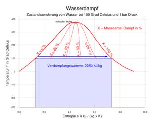 TS-Wasserdampf 100.png