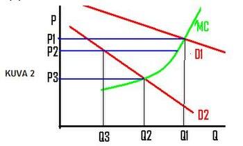 English: economics
