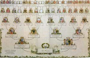сочинение отзыв по тексту осетрова родословное древе