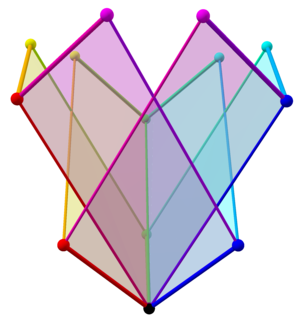 Tree of weak orderings in concertina cube 716.png