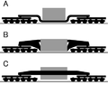 Type of heavy capacity wagon.png