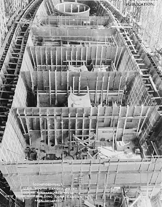 Compartment (ship) - Transverse bulkheads appear horizontally in this photo of a battleship under construction.