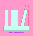 Vases communicants.PNG