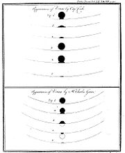 a hand-drawn sequence of images showing Venus passing over the edge of the Sun's disk, leaving an illusory drop of shadow behind