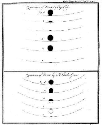 "1769 Transit of Venus observed from Tahiti - Sketchings of the 1769 Venus Transit by Captain James Cook and Charles Green, showing the ""black drop effect"". Note the differences in the drawings."