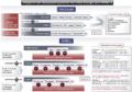 Vergleich der Baukastensysteme von Akte Europa und KKND 2.png